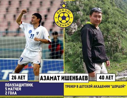 13 ishenbayev 1
